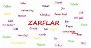 Zarf nedir, Zarflar, Zarf örnekler, Zarf çeşitleri, belirteç nedir, zarf ne demek