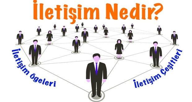 İletişim, iletişim nedir, iletişim çeşitleri, iletişim ögeleri, iletişimin ögeleri, iletişim unsurları