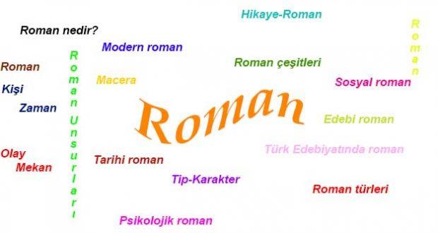 Roman nedir, romanın özellikleri, roman türleri, ilk roman örnekleri