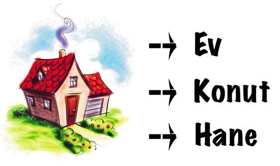 ev eş anlamlısı, evin eş anlamlısı, ev sözcüğünün eş anlamlısı nedir